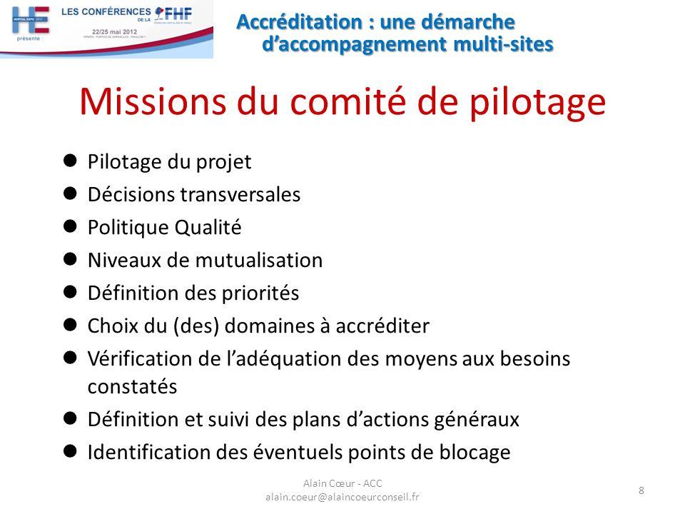 Missions du comité de pilotage