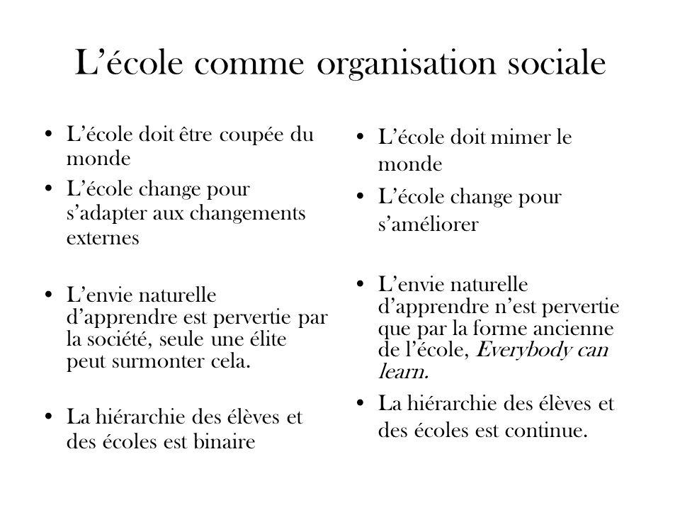 L'école comme organisation sociale