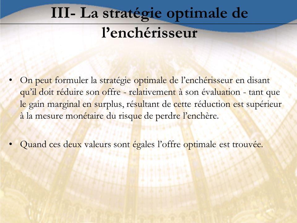 III- La stratégie optimale de l'enchérisseur