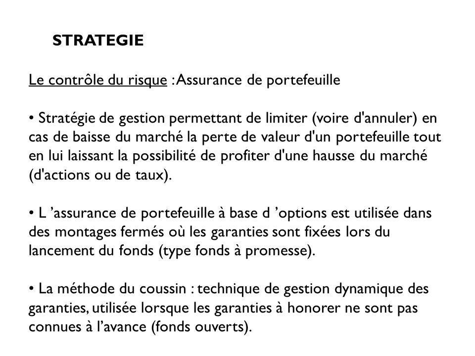 STRATEGIE Le contrôle du risque : Assurance de portefeuille.