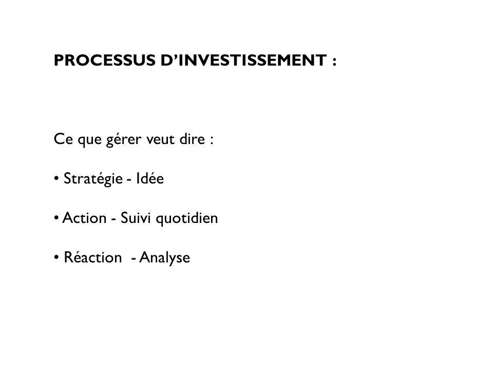 PROCESSUS D'INVESTISSEMENT :