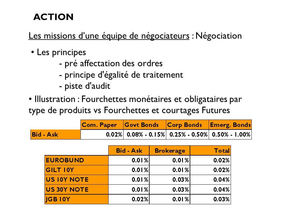 Les missions d'une équipe de négociateurs : Négociation