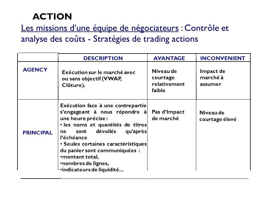 ACTION Les missions d'une équipe de négociateurs : Contrôle et analyse des coûts - Stratégies de trading actions.