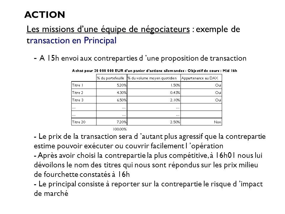 - A 15h envoi aux contreparties d 'une proposition de transaction