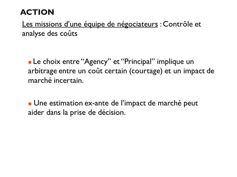 ACTION Les missions d'une équipe de négociateurs : Contrôle et analyse des coûts.