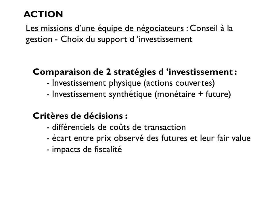 Comparaison de 2 stratégies d 'investissement :
