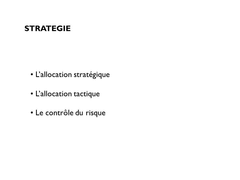 STRATEGIE L'allocation stratégique L'allocation tactique Le contrôle du risque