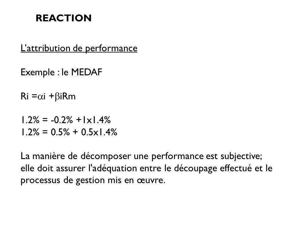 L'attribution de performance Exemple : le MEDAF Ri =i +iRm