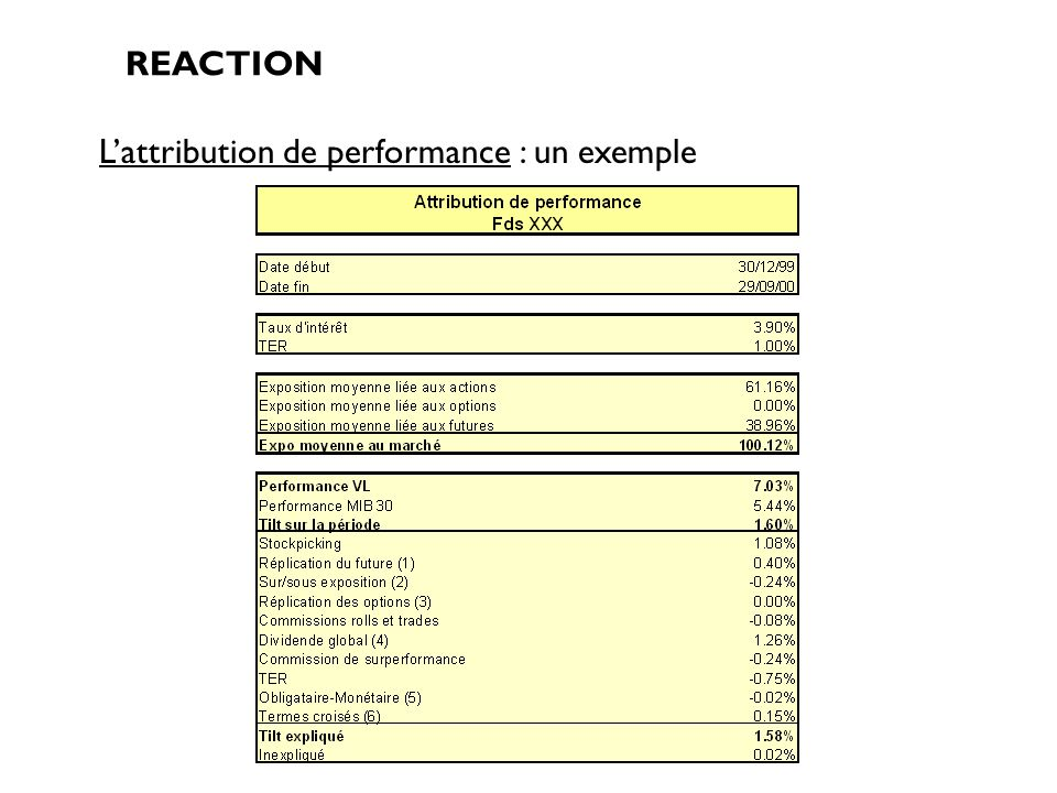 L'attribution de performance : un exemple