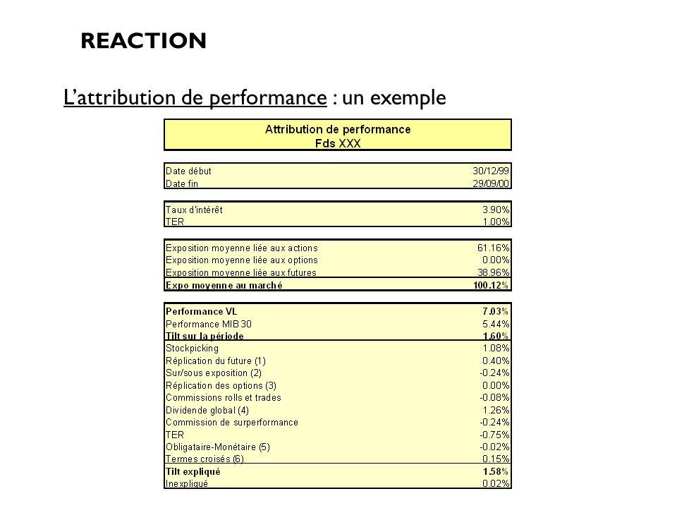 L'attribution de performance : un exemple