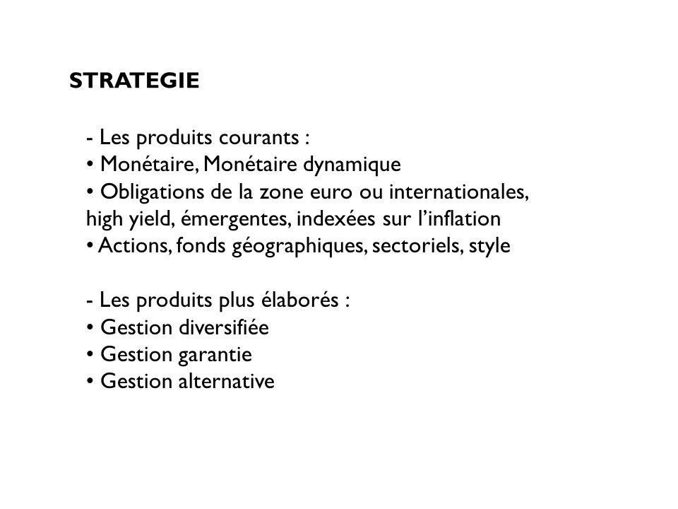 STRATEGIE - Les produits courants : Monétaire, Monétaire dynamique.