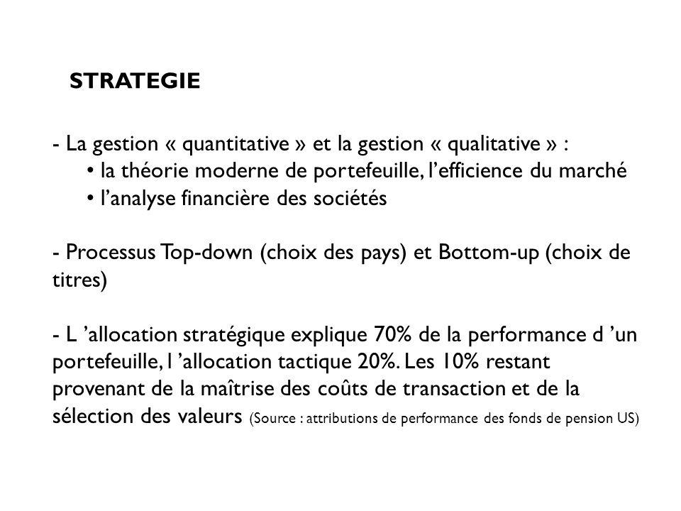 STRATEGIE - La gestion « quantitative » et la gestion « qualitative » : la théorie moderne de portefeuille, l'efficience du marché.
