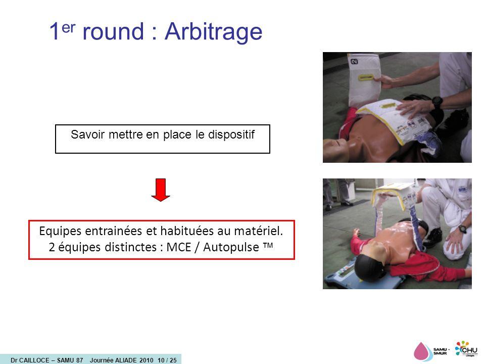 1er round : Arbitrage Equipes entrainées et habituées au matériel.