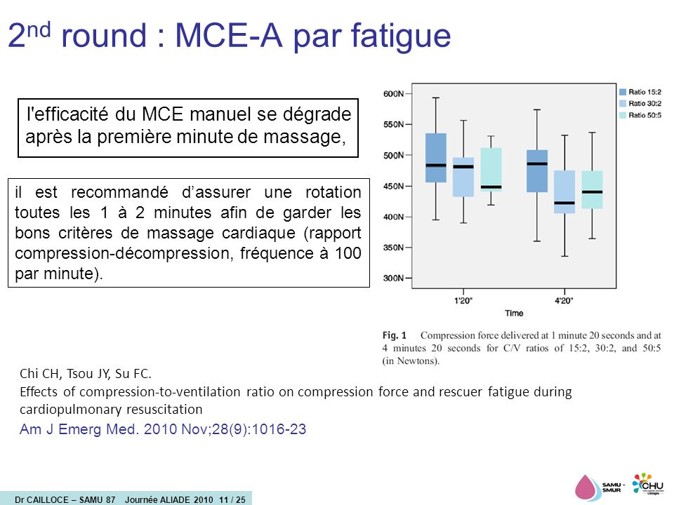 2nd round : MCE-A par fatigue