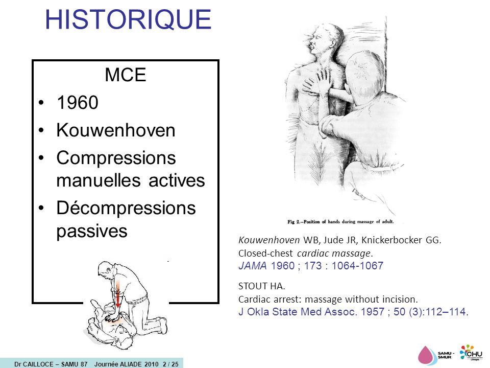 HISTORIQUE MCE 1960 Kouwenhoven Compressions manuelles actives