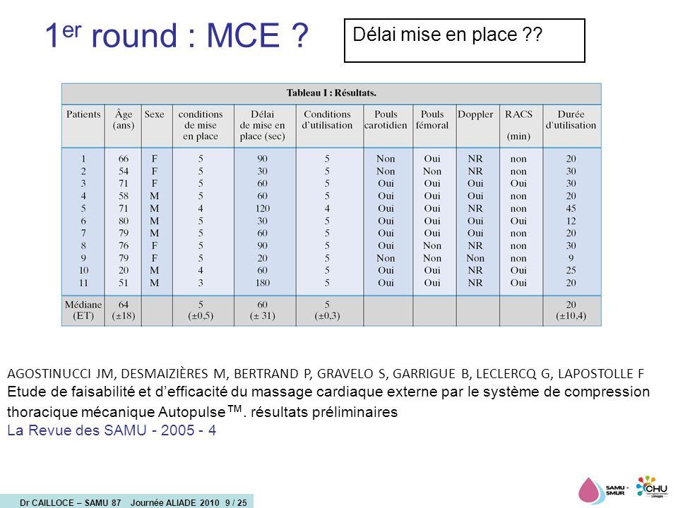 1er round : MCE Délai mise en place