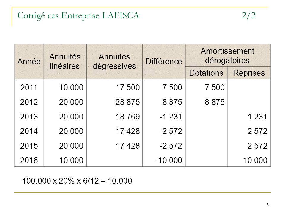 Corrigé cas Entreprise LAFISCA 2/2