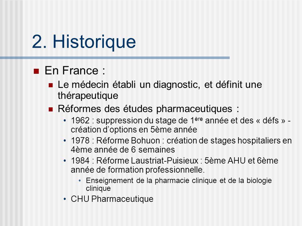 2. Historique En France : Le médecin établi un diagnostic, et définit une thérapeutique. Réformes des études pharmaceutiques :