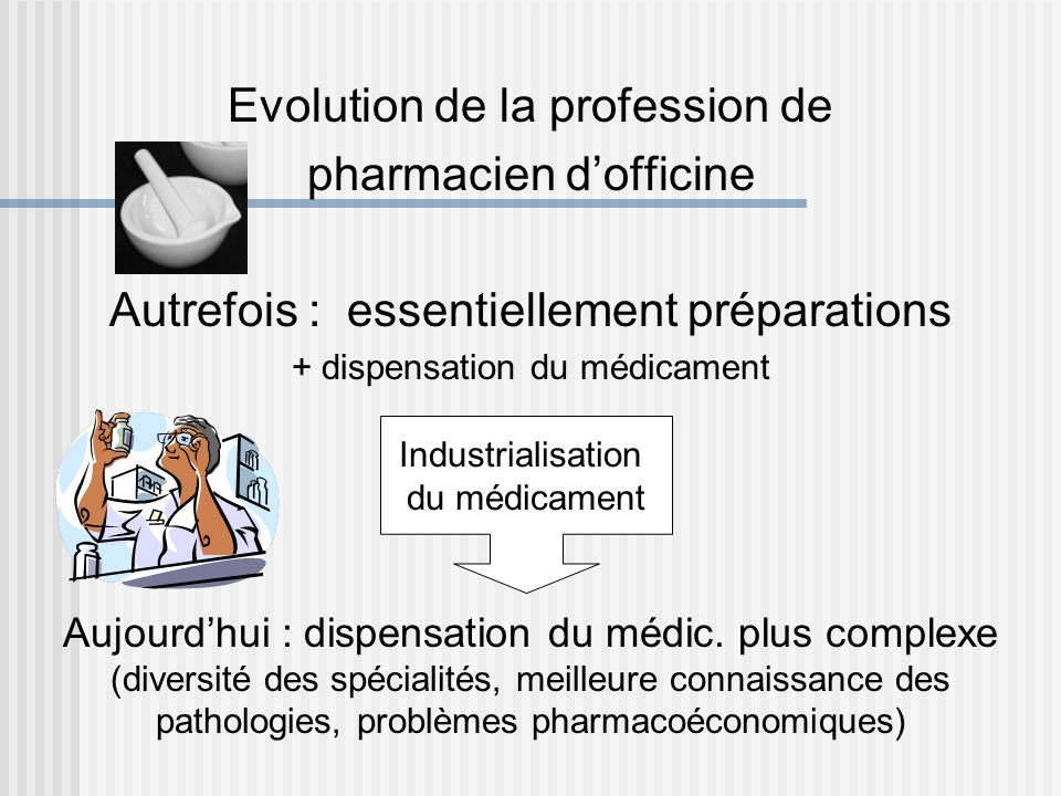 Evolution de la profession de pharmacien d'officine