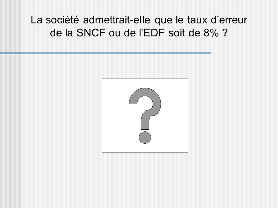 La société admettrait-elle que le taux d'erreur de la SNCF ou de l'EDF soit de 8%
