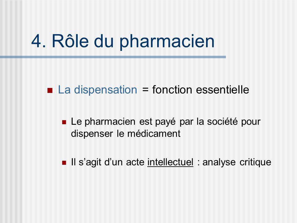 4. Rôle du pharmacien La dispensation = fonction essentielle