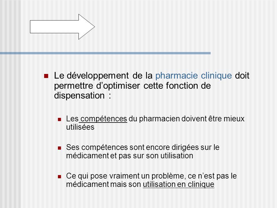 Le développement de la pharmacie clinique doit permettre d'optimiser cette fonction de dispensation :