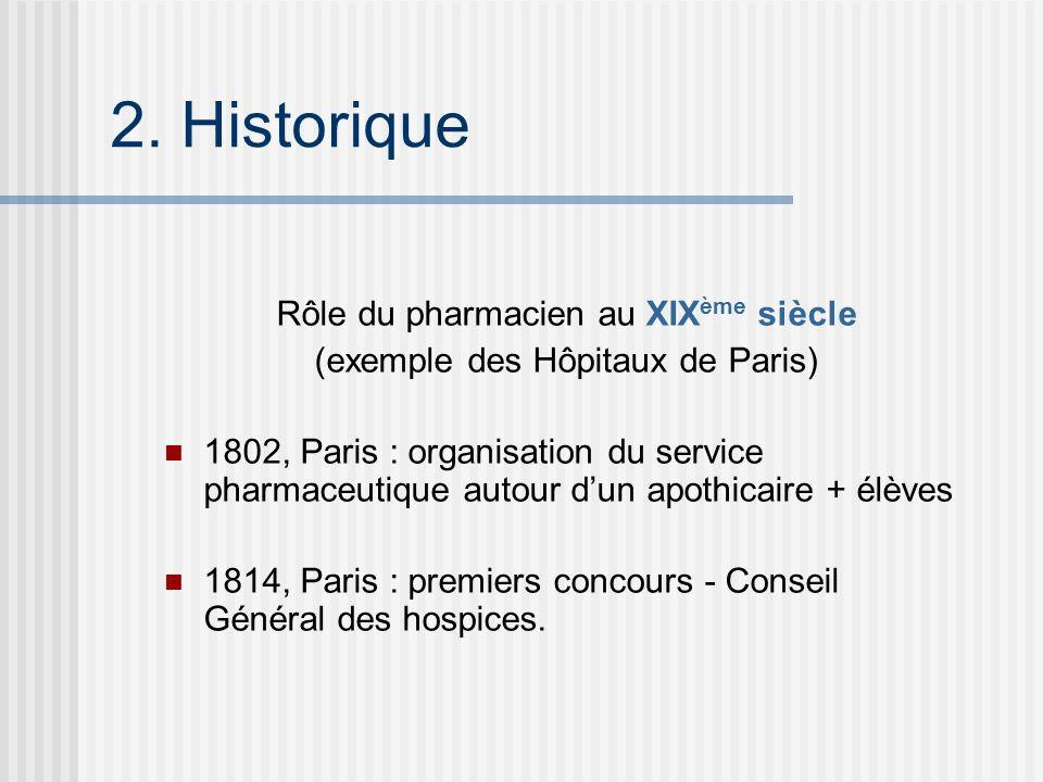 2. Historique Rôle du pharmacien au XIXème siècle
