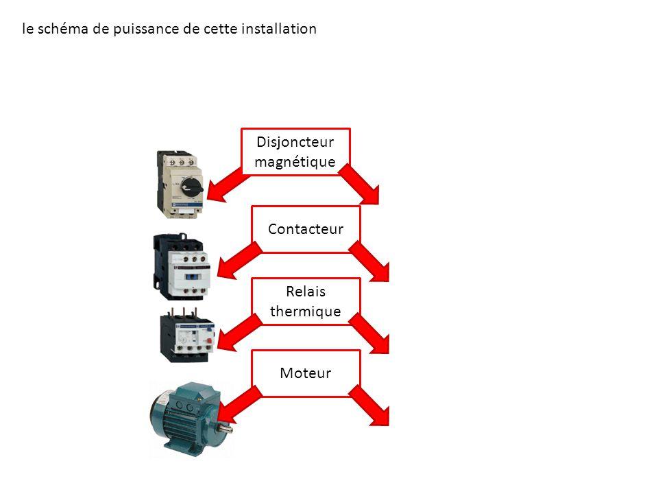 Disjoncteur magnétique