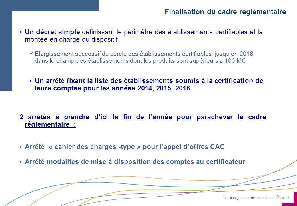 Finalisation du cadre règlementaire