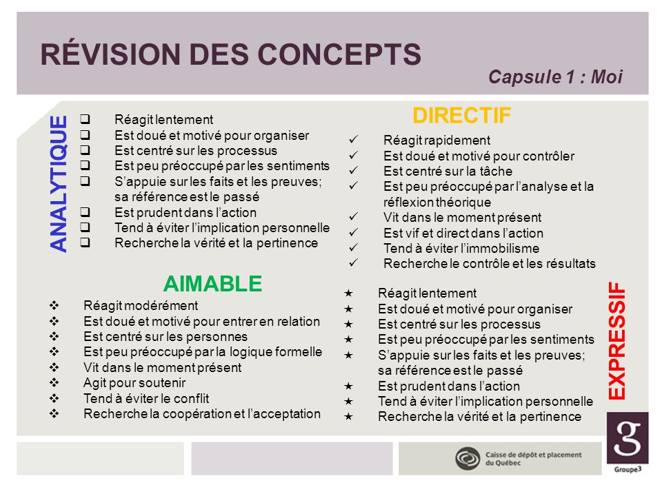 RÉVISION DES CONCEPTS DIRECTIF ANALYTIQUE AIMABLE EXPRESSIF