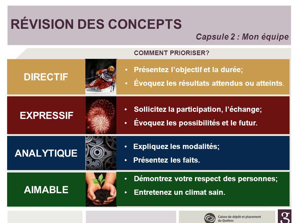 RÉVISION DES CONCEPTS DIRECTIF EXPRESSIF ANALYTIQUE AIMABLE