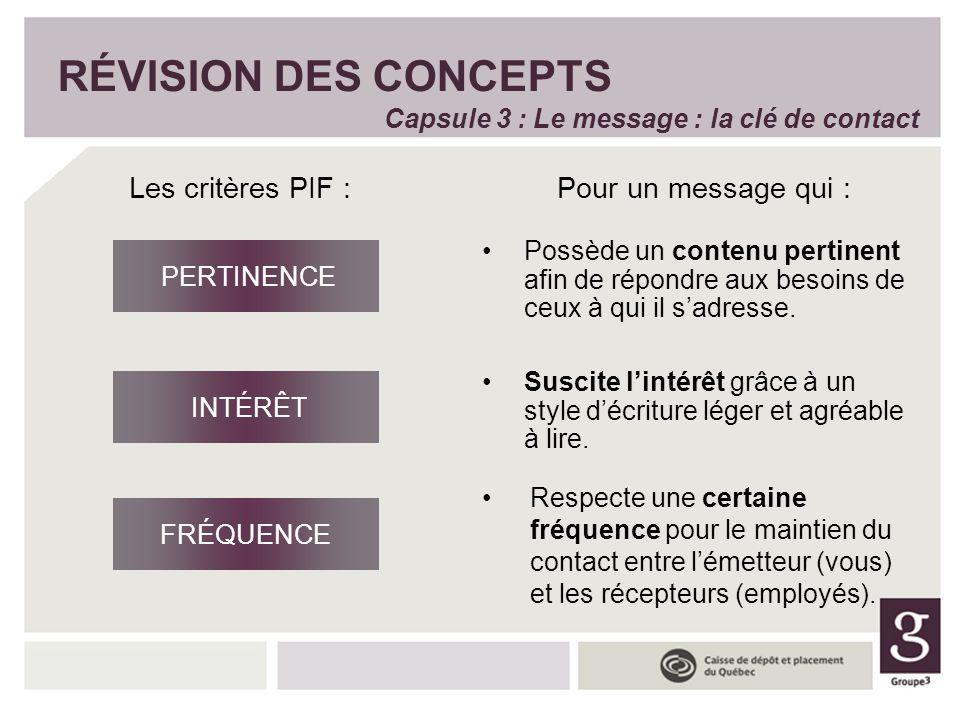 RÉVISION DES CONCEPTS Les critères PIF : Pour un message qui :