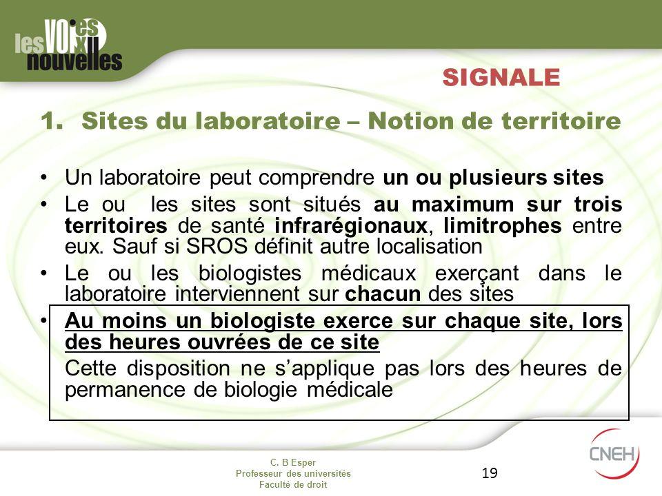 Sites du laboratoire – Notion de territoire
