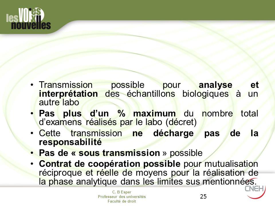 Transmission possible pour analyse et interprétation des échantillons biologiques à un autre labo