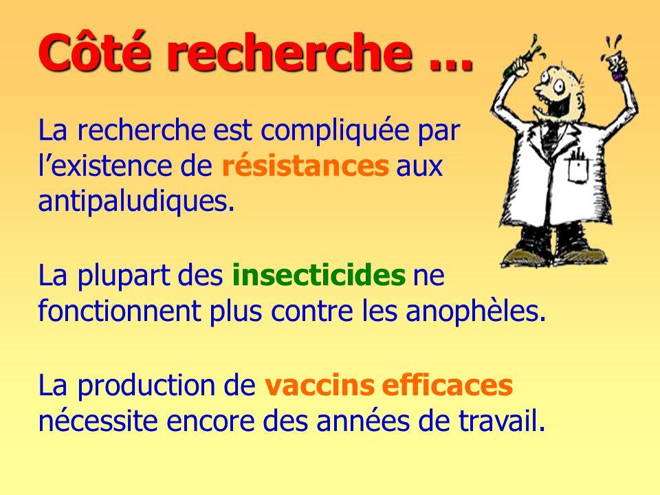 Côté recherche ... La recherche est compliquée par l'existence de résistances aux antipaludiques.