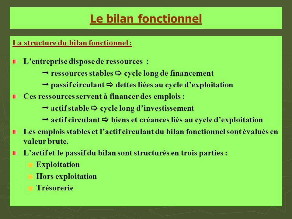 Le bilan fonctionnel La structure du bilan fonctionnel :