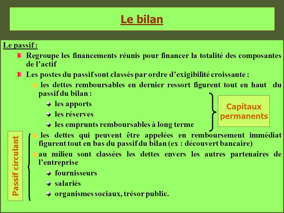 Le bilan Le passif : Regroupe les financements réunis pour financer la totalité des composantes de l'actif.