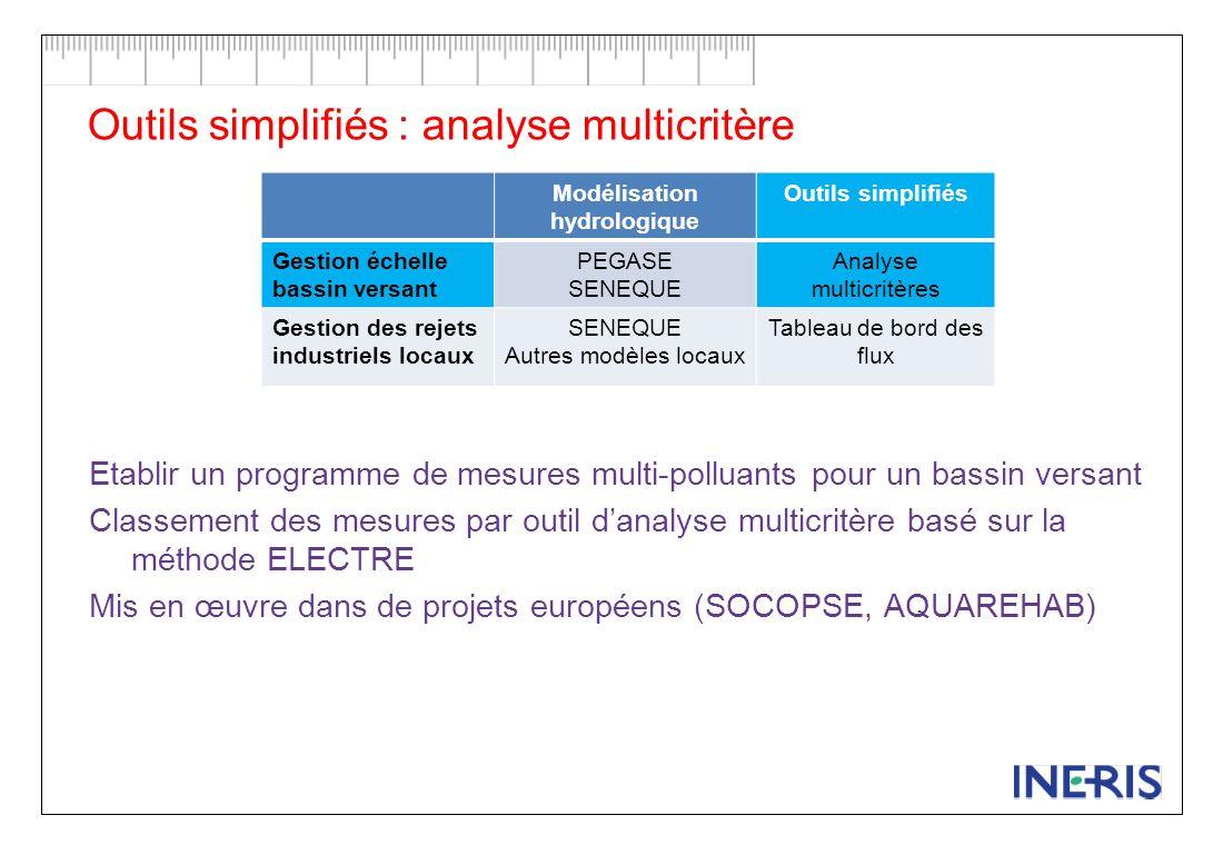 Outils simplifiés : analyse multicritère