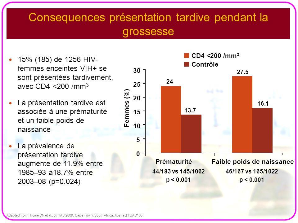 Consequences présentation tardive pendant la grossesse