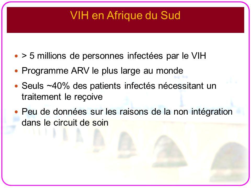 VIH en Afrique du Sud > 5 millions de personnes infectées par le VIH. Programme ARV le plus large au monde.