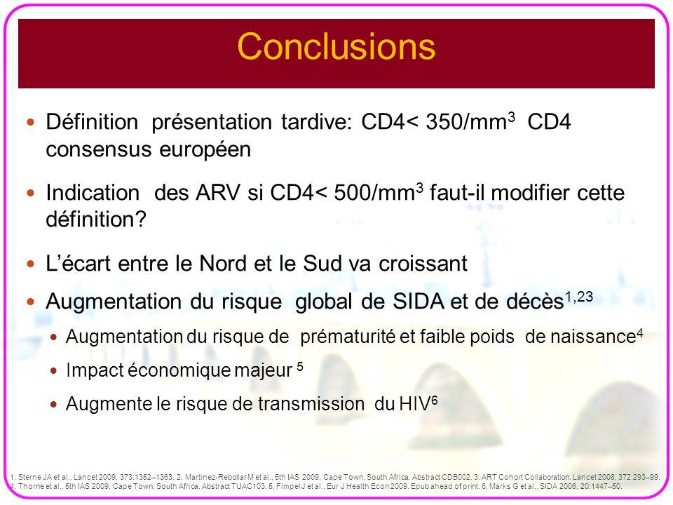 Conclusions Définition présentation tardive: CD4< 350/mm3 CD4 consensus européen.