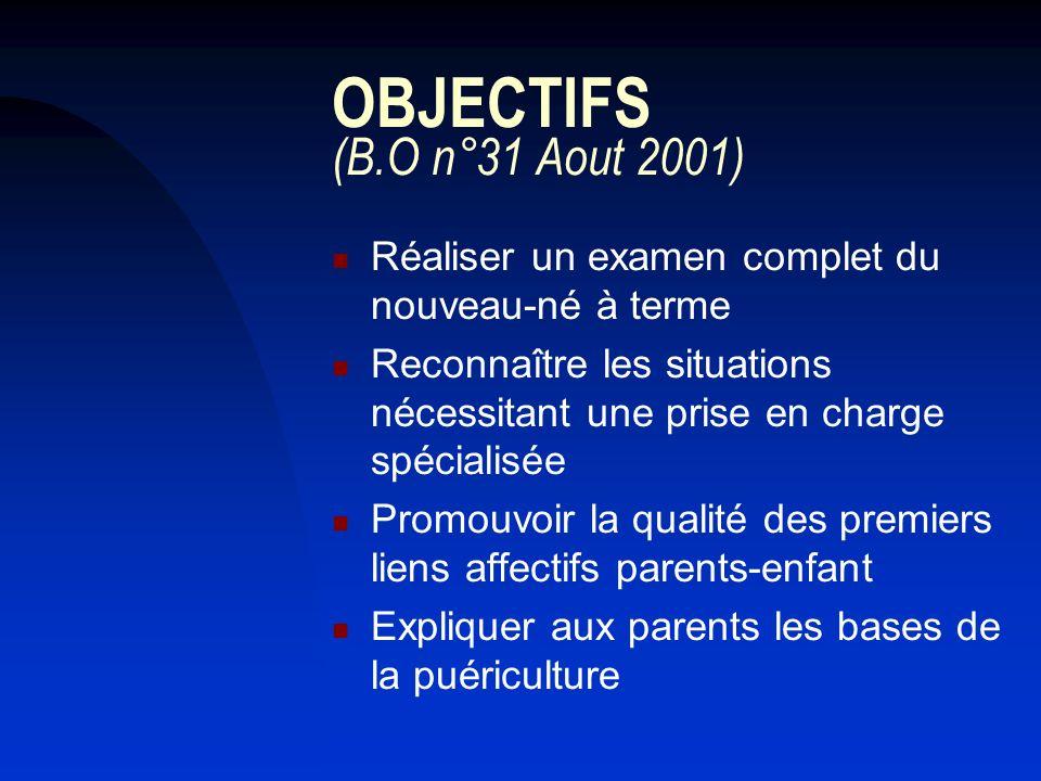 OBJECTIFS (B.O n°31 Aout 2001) Réaliser un examen complet du nouveau-né à terme.