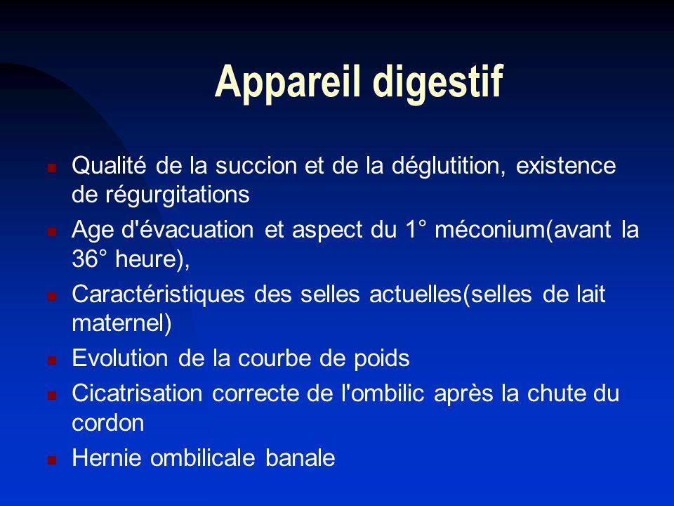Appareil digestif Qualité de la succion et de la déglutition, existence de régurgitations.