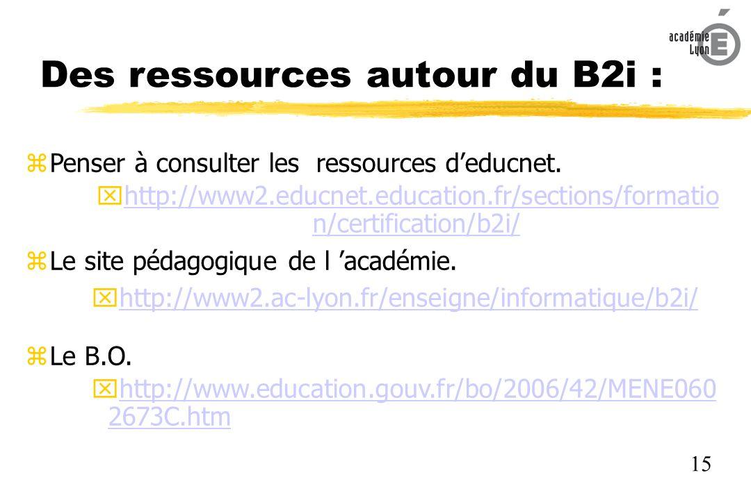 Des ressources autour du B2i :