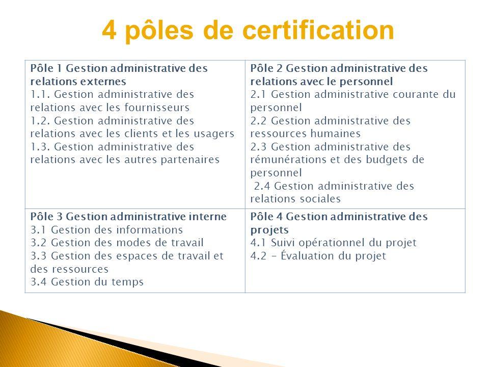 4 pôles de certification