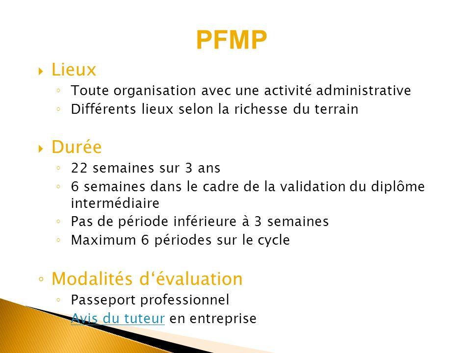 PFMP Lieux Durée Modalités d'évaluation