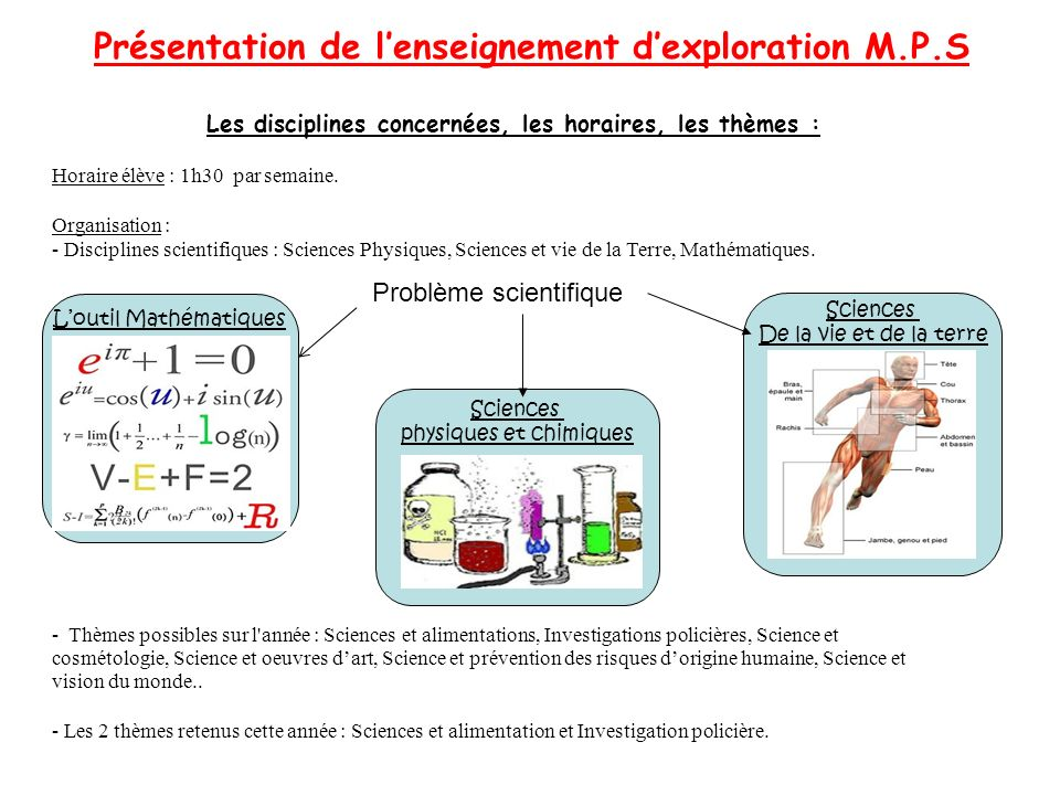 Présentation de l'enseignement d'exploration M.P.S