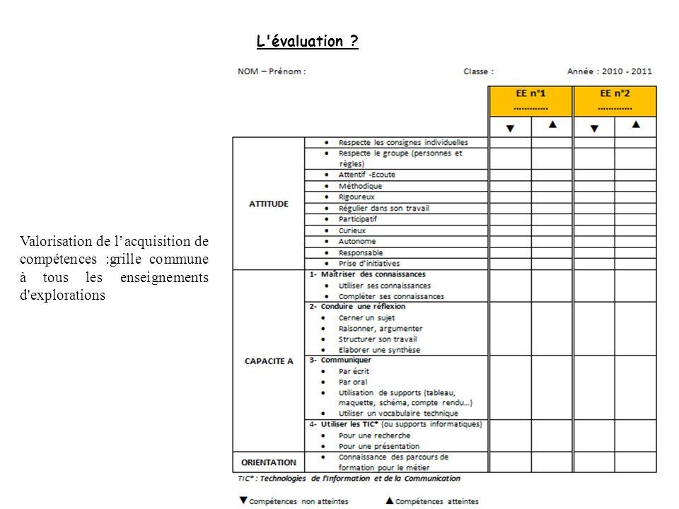 Thèmes d exlortaion L évaluation .