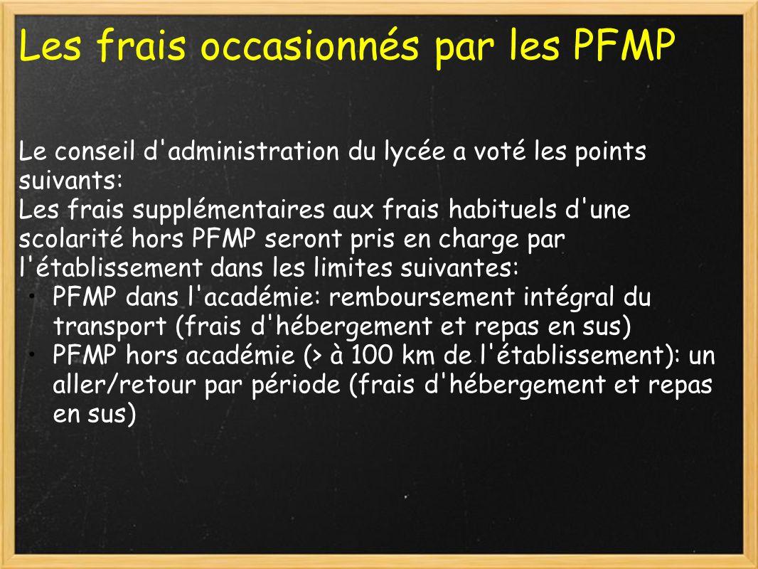 Les frais occasionnés par les PFMP