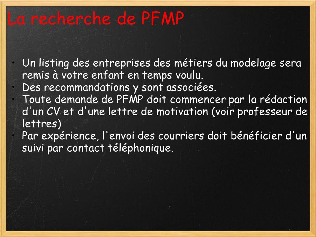 La recherche de PFMPUn listing des entreprises des métiers du modelage sera remis à votre enfant en temps voulu.